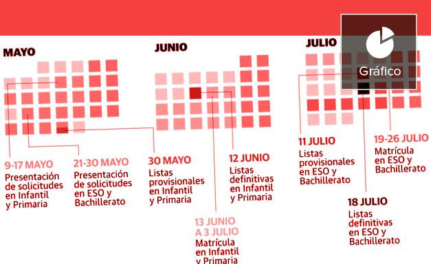 Calendario Junio Julio 2020.Calendario De Admision De Alumnos Curso 2019 2020 En Colegios De