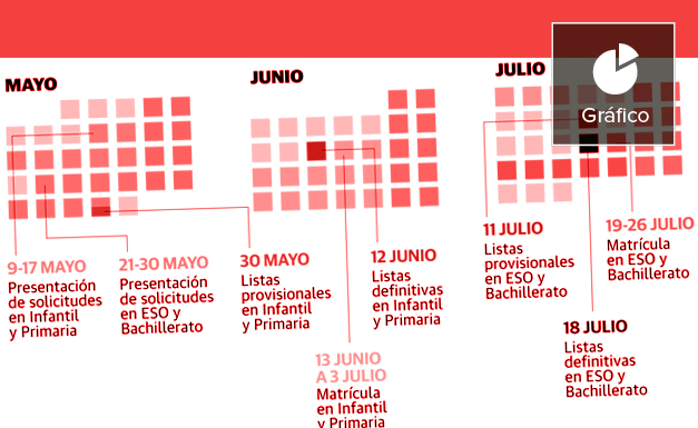 Calendario De Hacienda 2020.Calendario De Admision De Alumnos Curso 2019 2020 En