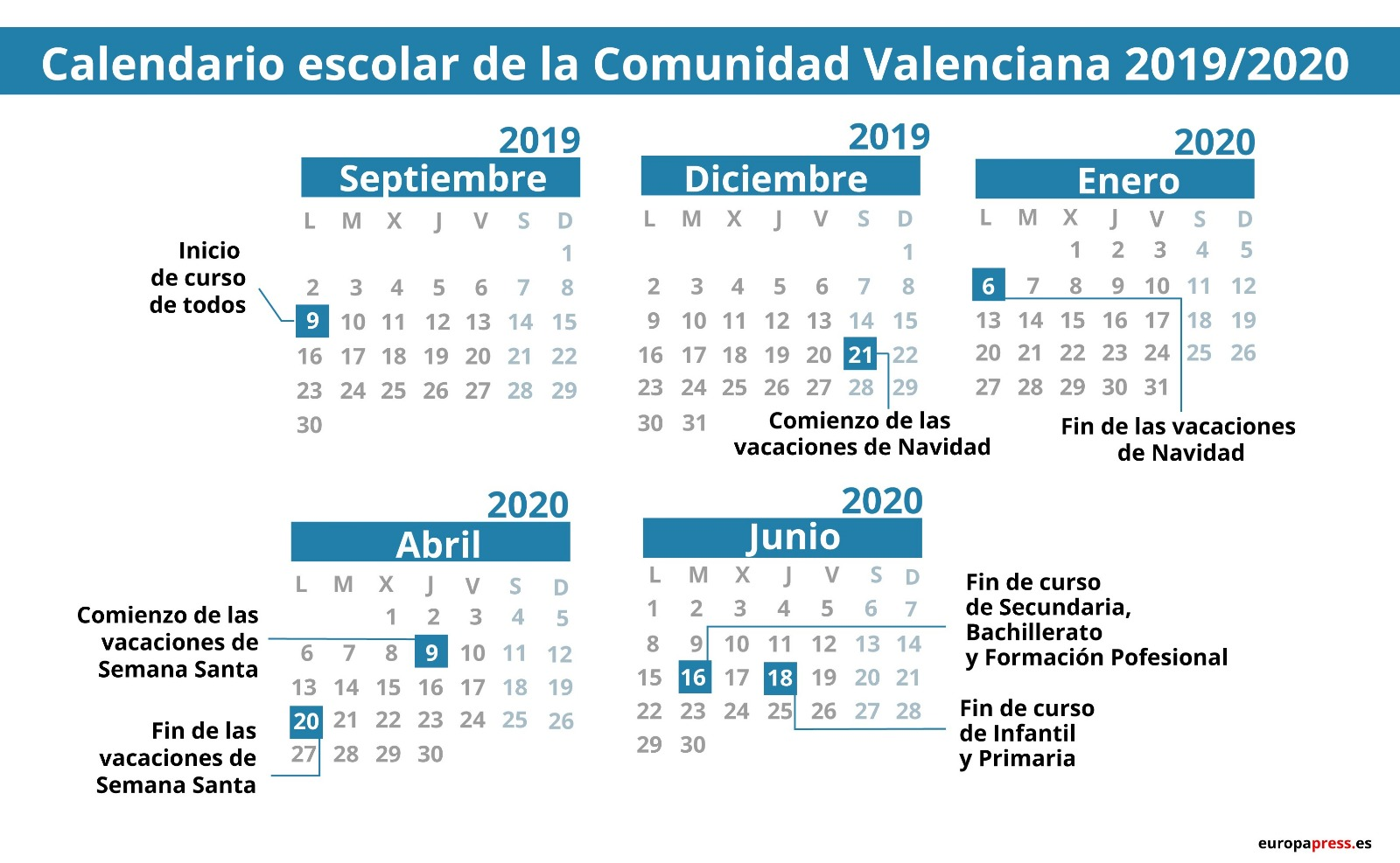 Calendario 2019 Escolar 2020 Madrid.Calendario Escolar 2019 2020 Fechas De La Vuelta Al Cole