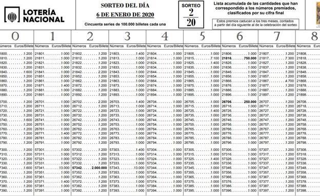Comprobar Decimo Del Niño 2013 El Euromillones De Este Martes 7 De Enero Deja Un Millonario En